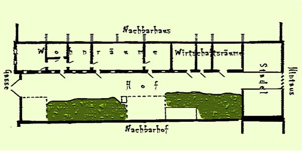 streckhof plan